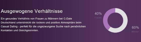 interview mit heinz laumann von c-date zu casual dating
