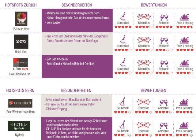 seitensprung portale kostenlos Leinfelden-Echterdingen
