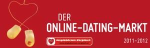 Der Online-Dating-Markt in der Schweiz 2011-2012